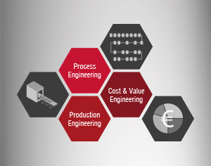 Product & Value Engineering