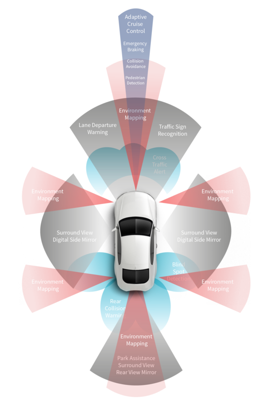 Efficient Data Management for Autonomous Driving: FEV